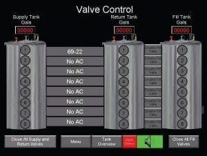Stansteel valve control