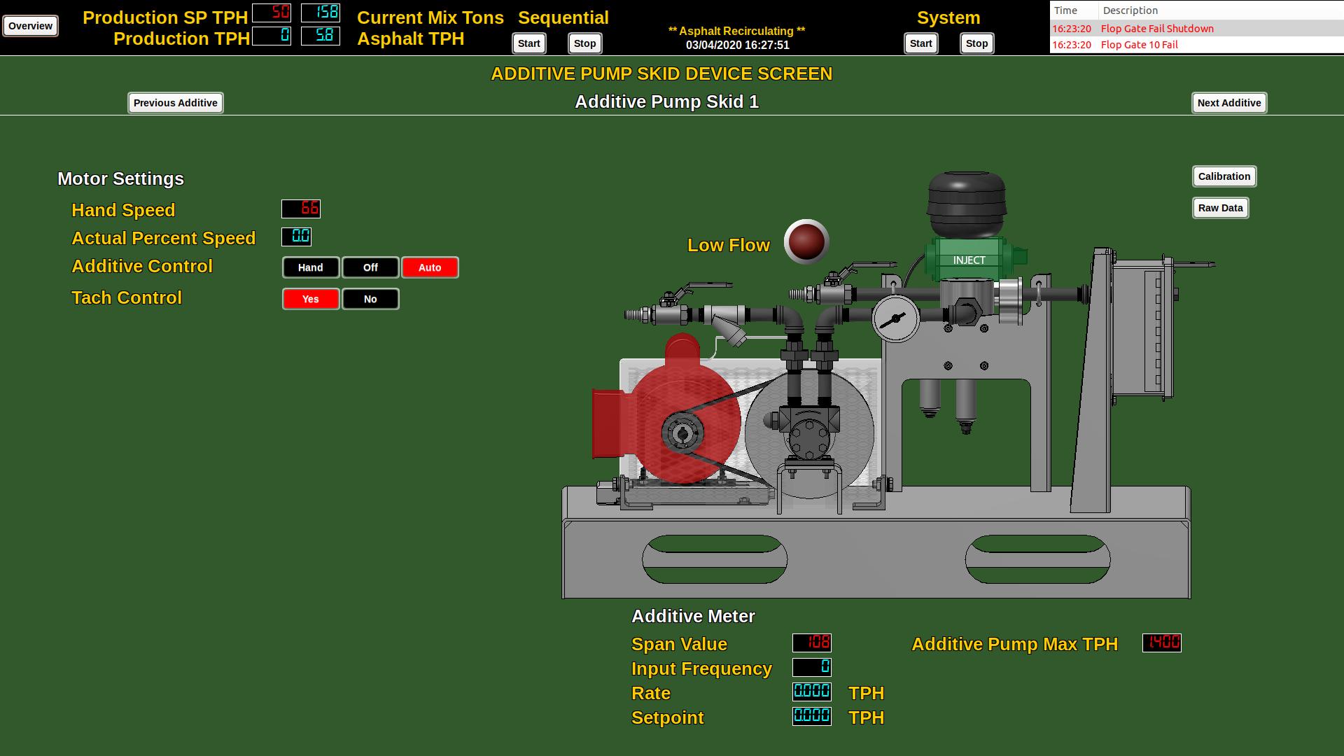 Stansteel Additive Pump Skid