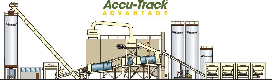 accu-track advantage stansteel